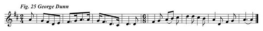 Staff notation of George Dunn's tune.